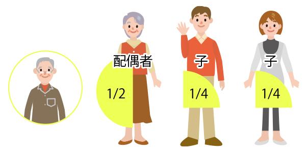 fudousan150908-01