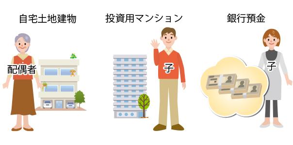 fudousan150908-02